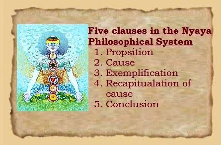 Nyaya-Philosophy