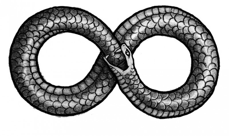 Ouroboros dragon serpent snake symbol