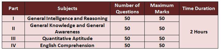 Paper1 SSC CPO Exam