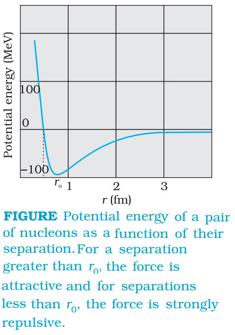 Potential Energy of a Pair of Nucleon as a Function of their Separation