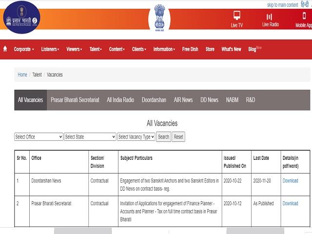 Prasar Bharati Recruitment 2020: Apply for Sanskrit Anchor cum Correspondent and Sanskrit Bulletin Copy Editor Posts