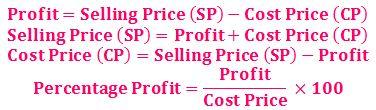 Profit Formulas