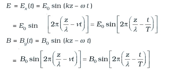 Equations of EM Wave Propagation