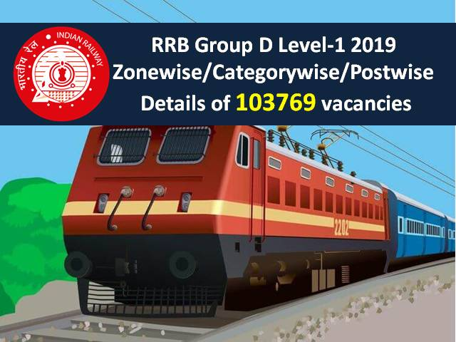 RRB Group D 2019 Level 1 Vacancy Details Zonewise Categorywise Postwise
