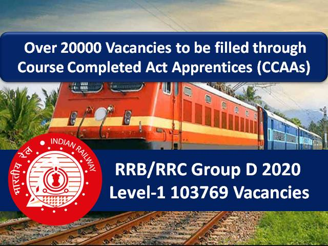 RRB Group D 2020 Recruitment: 20000+ Vacancies to be filled through Course Completed Act Apprentices (CCAAs)