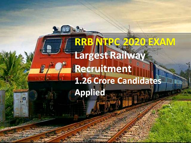 RRB NTPC 2020 Exam-Indian Railways Largest Recruitment to Begin Soon: Railways Concluded RRB ALP Technician 2020 Recruitment, 40000+ Candidates Shortlisted