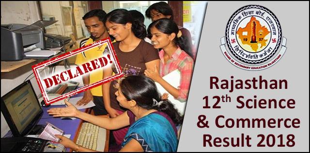 Rajasthan Board 12 Science