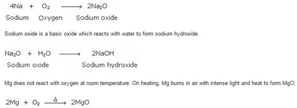 Reaction of Oxygen with metals
