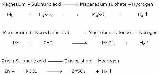 Reaction of metal with acid