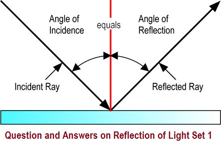 GK Questions & Answers on Physics: Reflection of Light Set 1