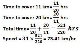 Relative Speed Example