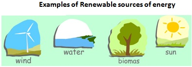 renewable resources of energy jagranjosh