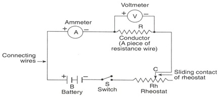 constantan wire investigation essay Resistivity of a wire student worksheet this can be constantan wire (sometimes known as eureka wire) or nichrome wire, usually 28-32 swg other diameters and metals can be used as long as it is checked that a good set of results can be obtained.