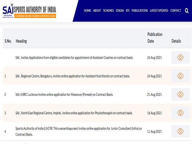 Sports Authority of India Head Coaches Post 2018: 13 Posts
