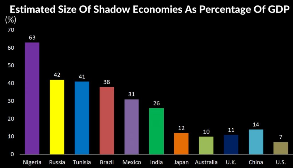 SIZE-OF-SHADOW-BANKING-IN-WORLD