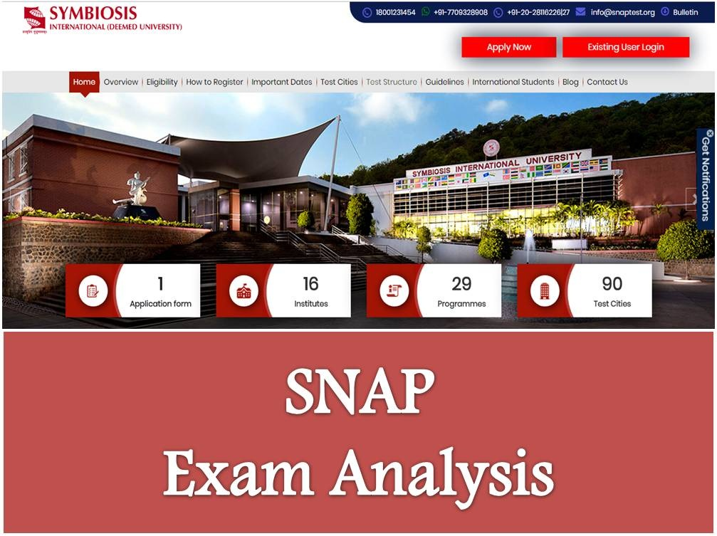 SNAP Exam Analysis