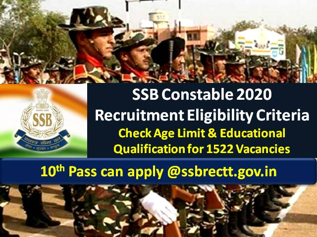 SSB Constable Recruitment 2020 Eligibility Criteria: 10th pass can apply @ssbrectt.gov.in, Check Age Limit & Educational Qualification for 1522 Vacancies