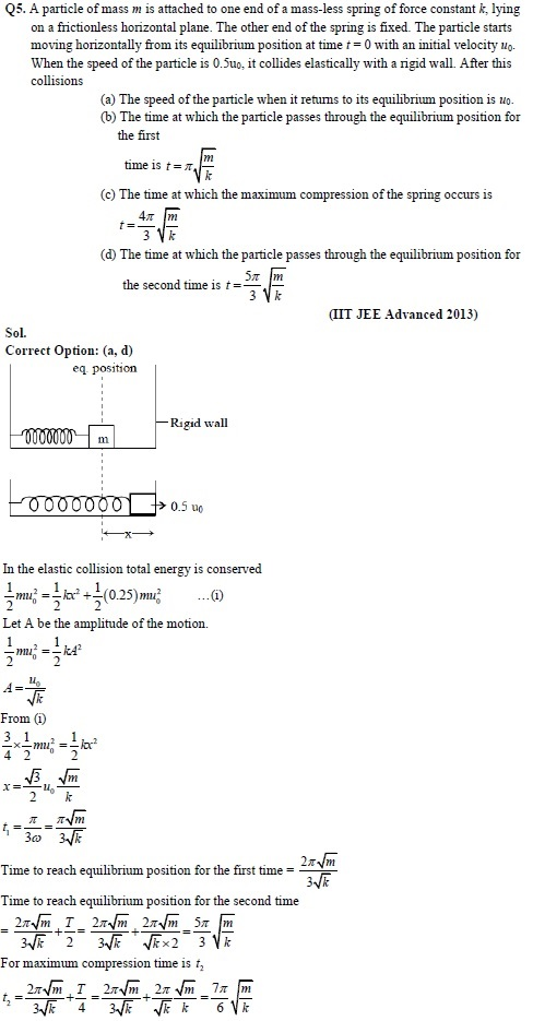 Simple Harmonic Motion – Revision Notes & Important