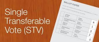 Single-transferable-vote