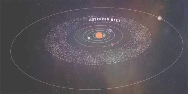what is the asteroid belt universe today - 600×300