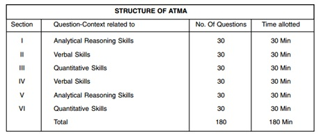 Structure of ATMA