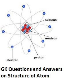 Atomic Structure Quiz