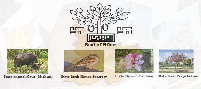 Symbols of Biahr