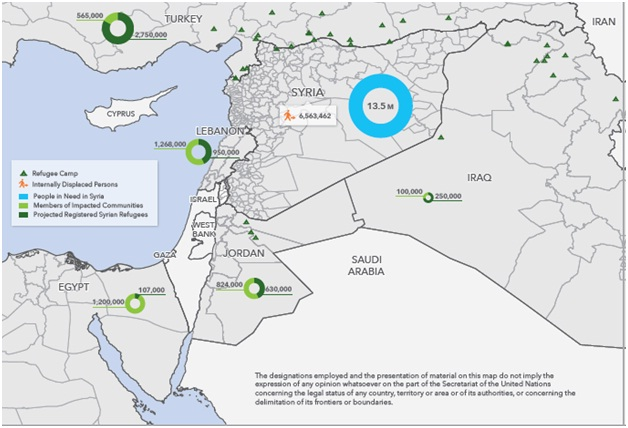 comparing and contrasting the syrian civil