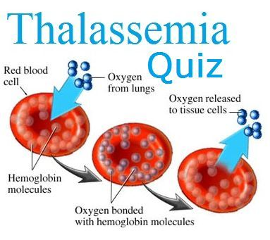 GK Quiz on Thalassemia disease