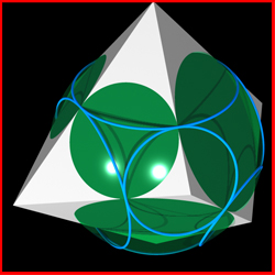 Three-dimensional Geometry (part-2)