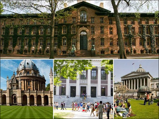 Top 10 Universities of the World in the Year 2019