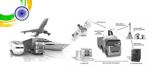 Summary on the Transport and Communication System in India
