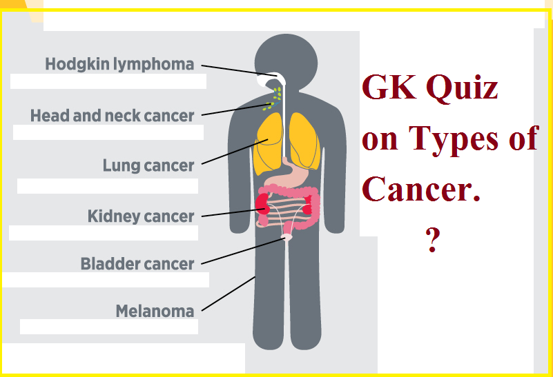 GK Quiz on Types of Cancer