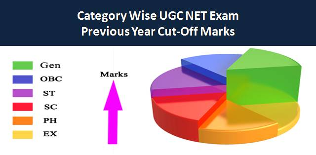 UGC NET Exam Previous Year Cut-Off Marks