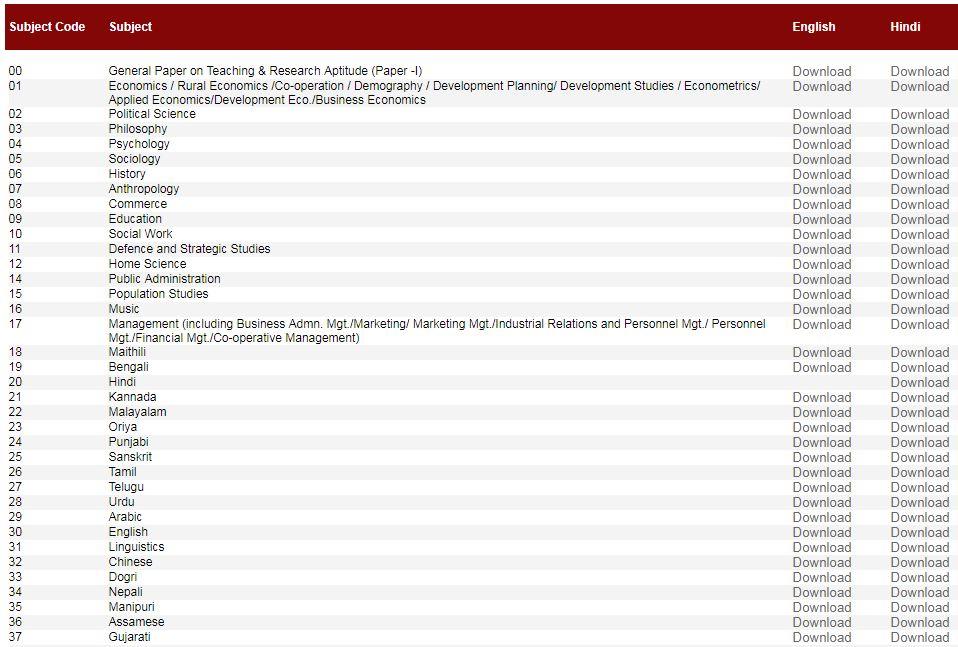 UGC Net Subjects June