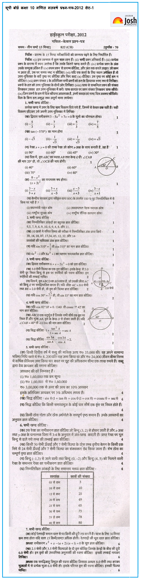 UP Board class 10th Mathematics Question Paper Set-1: 2012 | UP Board