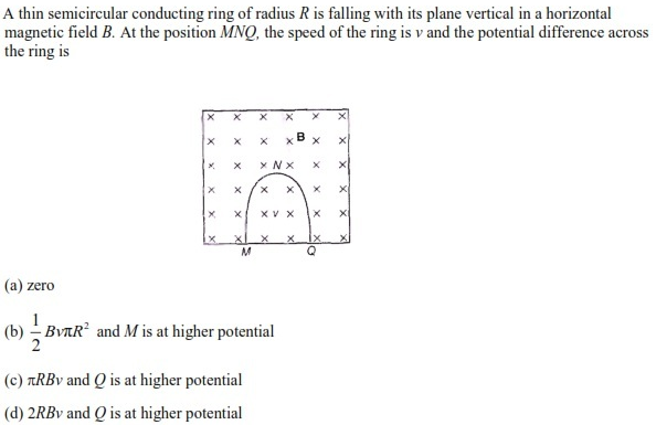UPSEE_Magnetism_question_4
