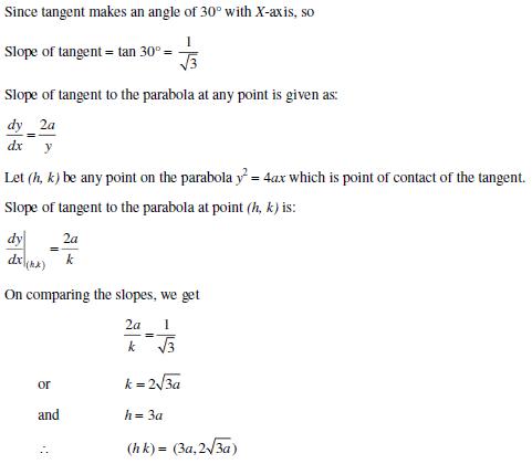 UPSEE Parabola Solution 1