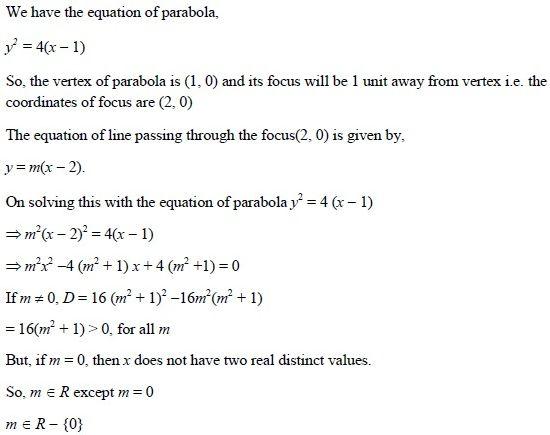 UPSEE Parabola Solution 2