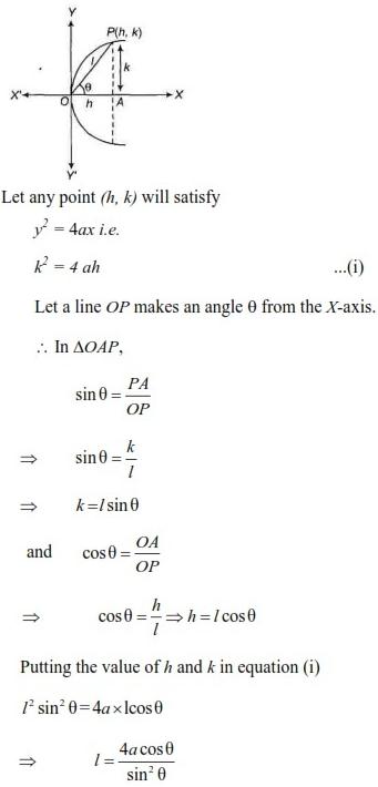 UPSEE Parabola Solution 3