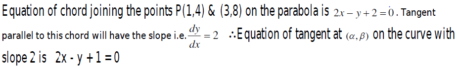 UPSEE Parabola Solution 4