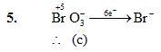UPSEE, Chemistry