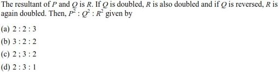 UPSEE Mathematics Question Paper