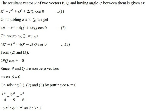 UPSEE Mathematics Question Paper