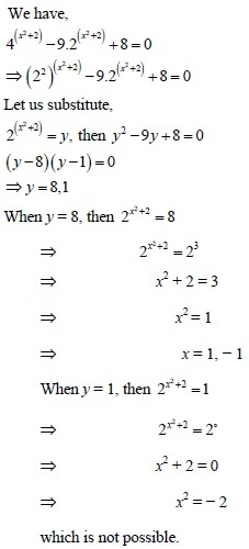 UPSEE Theory of equations solution 4