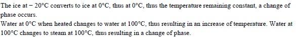 UPSEE Thermal properties of matter S1