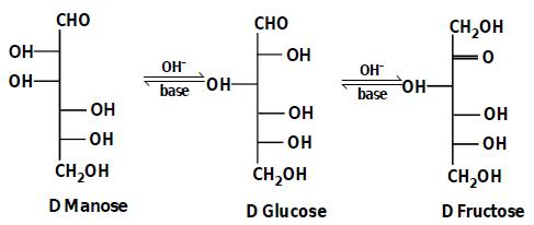 UPSEE Bimolecules Solution 1