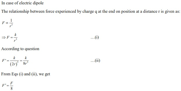 UPSEE Electrostatics solution 2