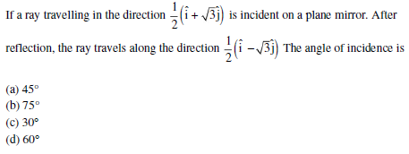 UPSEE Ray Optics question 2