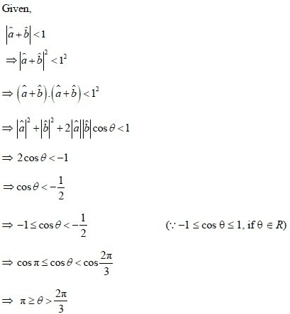 UPSEE Vectors Solution 4